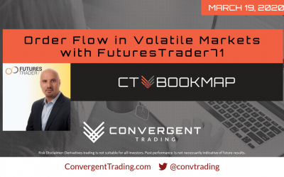 Bookmap Pro Trader Webinar Series – Order Flow in Volatile Markets w/ FuturesTrader71 – 03/19/20