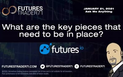 Convergent Trading w/FIO – Are you doing what it takes to Trade Right? w/ FuturesTrader71