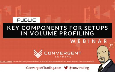 Key Components for Setups in Volume Profiling