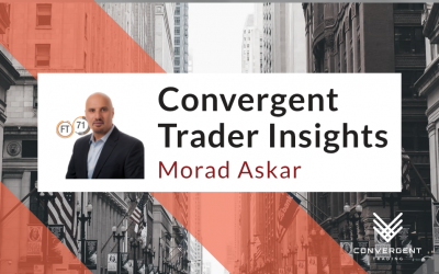 Can the Macro Theme be an Edge for Day Traders? w/ Morad Askar